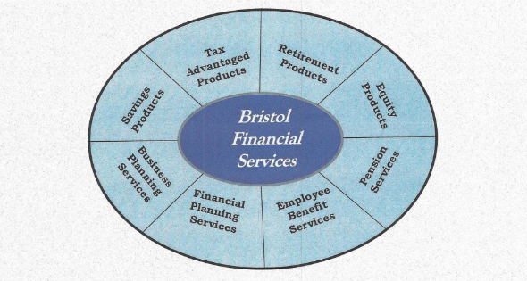 Bristol Financial Services
